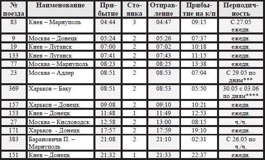 График поездов, бесплатные фото, обои ...: pictures11.ru/grafik-poezdov.html